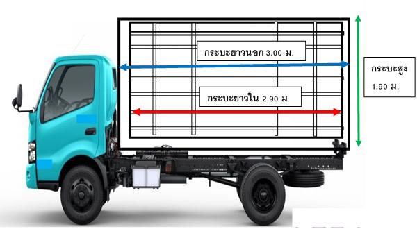 Term of Reference (TOR)  รถยนต์บรรทุกขยะขนาด 6 ล้อ พร้อมติดตั้งโครงกระบะคอกเหล็กกล่อง