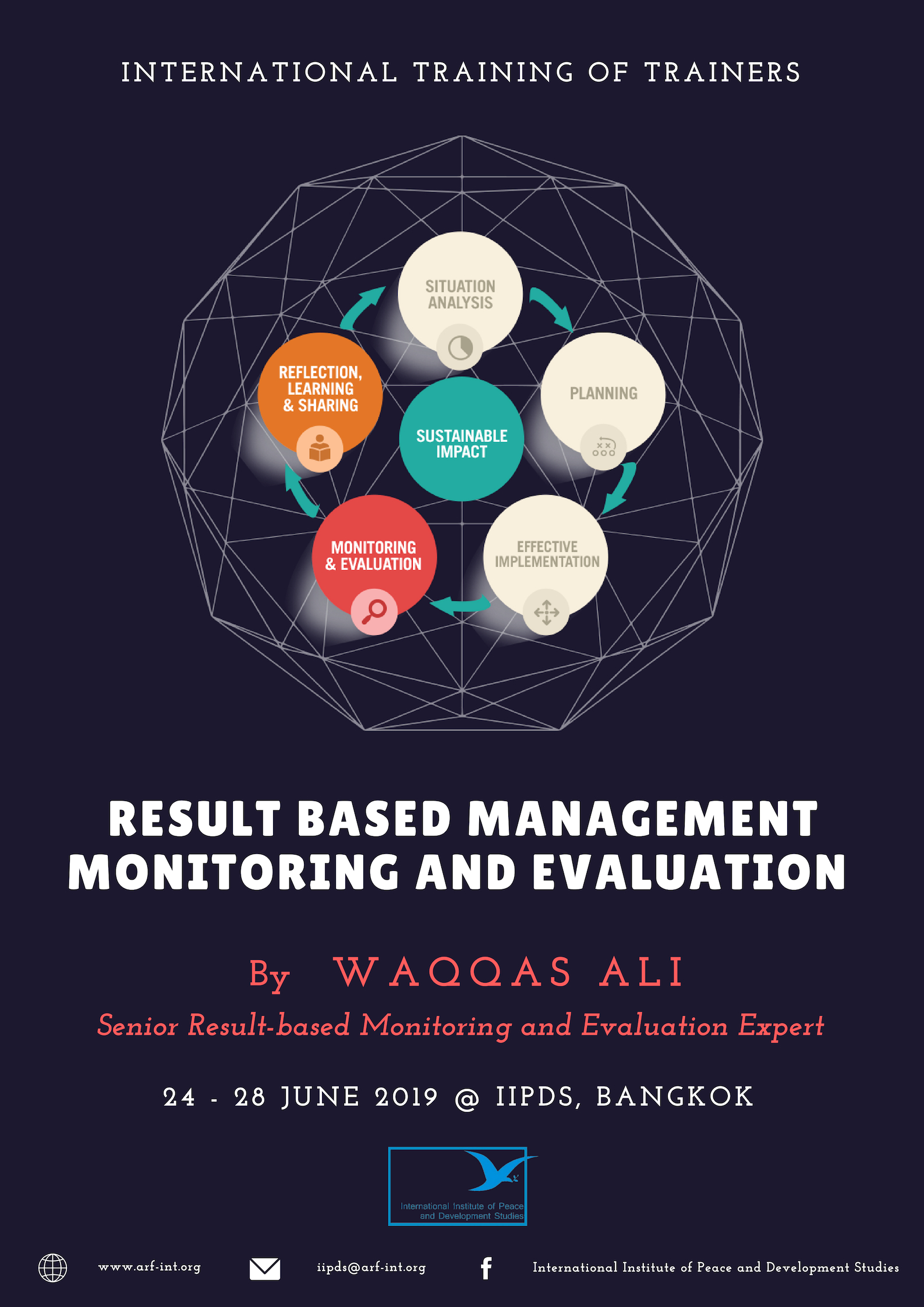 International Training of Trainers on Results Based Management Monitoring and Evaluation