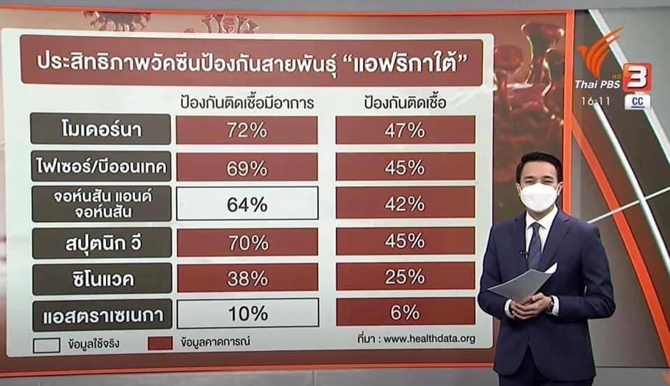 ศรีสุวรรณจ่อร้อง กสทช.สอบไทยพีบีเอสกรณีปล่อยเฟกนิวส์